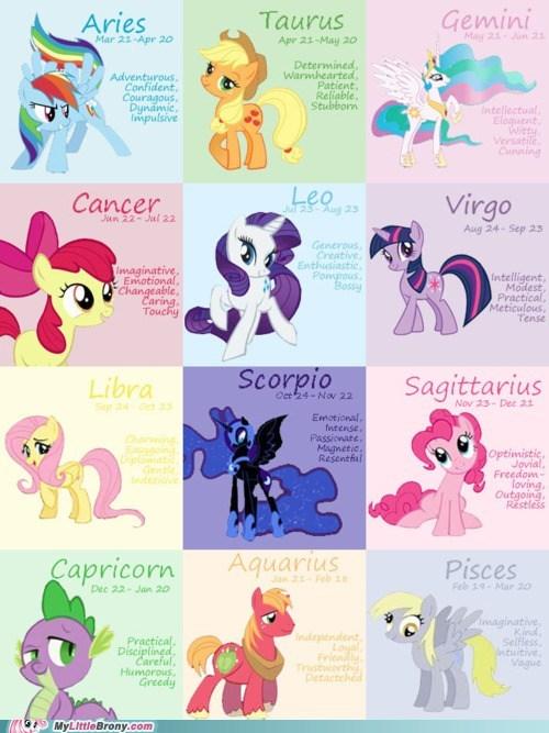 Random stuff from My Little Brony.com - My Little Pony ...