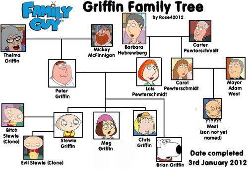 Les Griffin fond d'écran entitled a simple family guy arbre