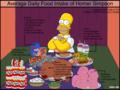 """""""Simpsons* & """"All in one - sshannahmontana fan art"""