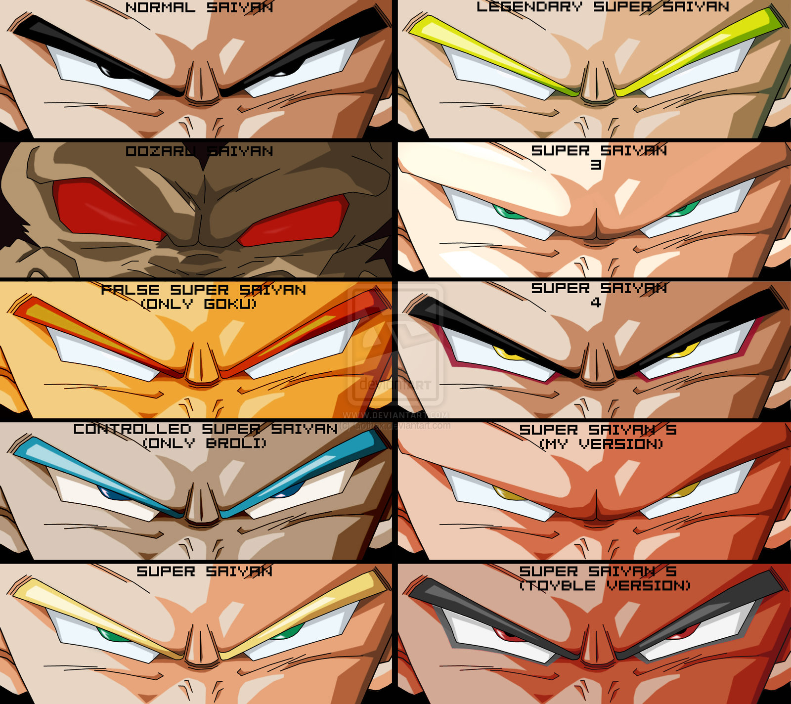 Dragon Ball Z Saiyan Eyes