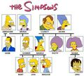 Simpsons Family árbol