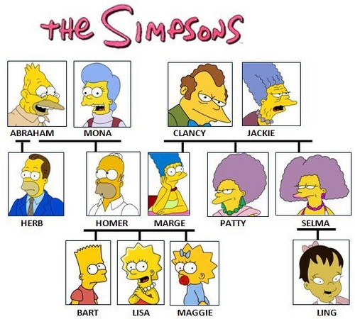 The Simpsons wallpaper with a slot, a slot machine, and a stained glass window titled Simpsons Family Tree