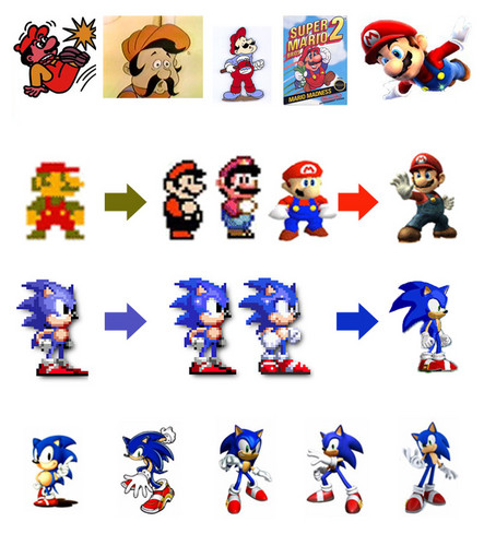 Sonic and Mario: over the years