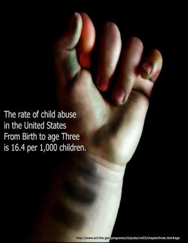 child abuse 27