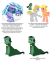 Ask Pony Loki  - marvel-my-little-ponies fan art