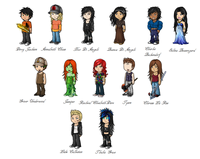 Characters from the Fi...