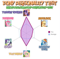 Pony Personality Quiz Results - my-little-pony-friendship-is-magic photo