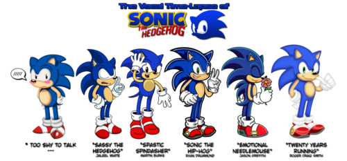 Sonic the Hedgehog wallpaper called Sonic's Vocal Life