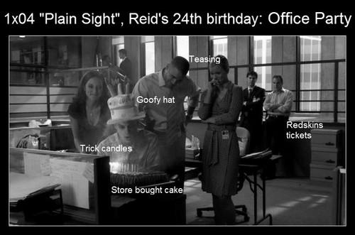 24th Birthday Party