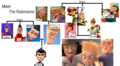 Meet the Robinsons: Family Tree