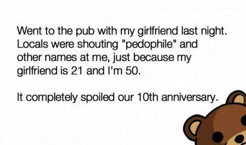 Pedobear's 10th anniversary