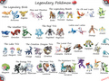 All Legendary Pokemon - legendary-pokemon photo