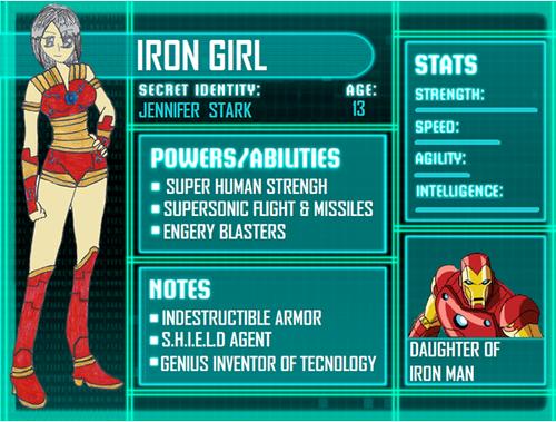 Iron Girl info