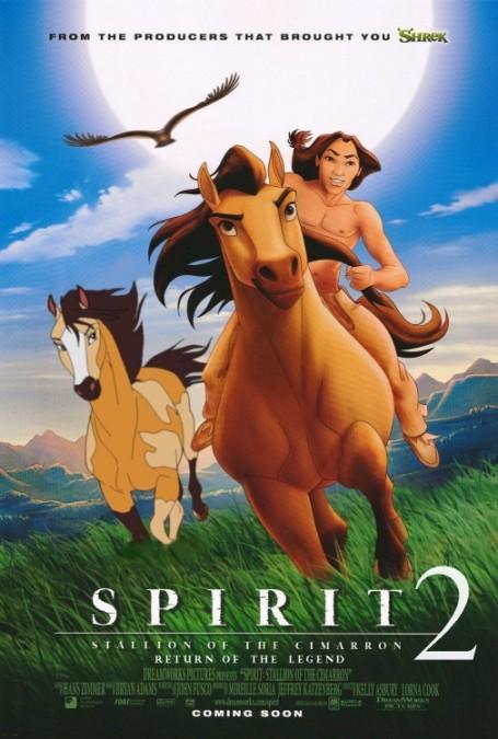 Spirit 2 Co Chceme Vědět O Spirit