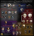 Game of Thrones - game-of-thrones photo