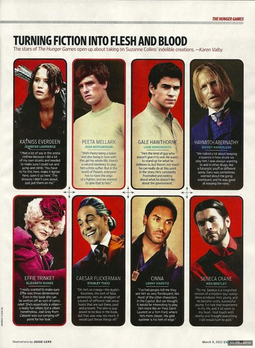 The Hunger Games پیپر وال entitled The cast talks about their characters