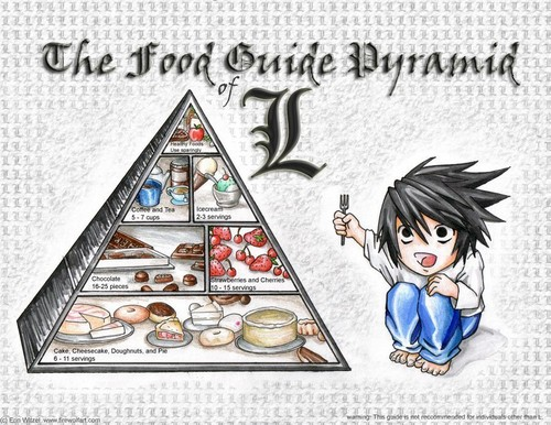 Food Pyramid!! - l Photo