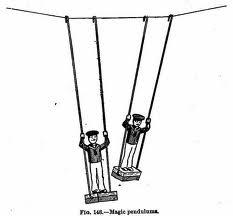 Magic Pendulums