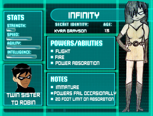 Fin's Character Card (for InfinityYJ)