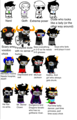 homestuck According To My Friend