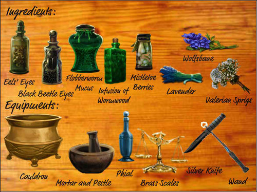 Potion kit