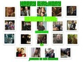 William Hurt Birthday Collage 03 - william-hurt fan art