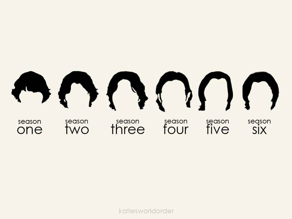 Hairstyle Evolution : Supernatural Fans images Sammys Haircuts HD wallpaper and background ...