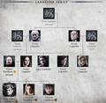 House Lannister - game-of-thrones photo