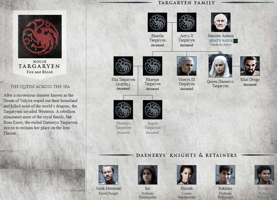 Game Of Thrones Images House Targaryen Hd Wallpaper And Background