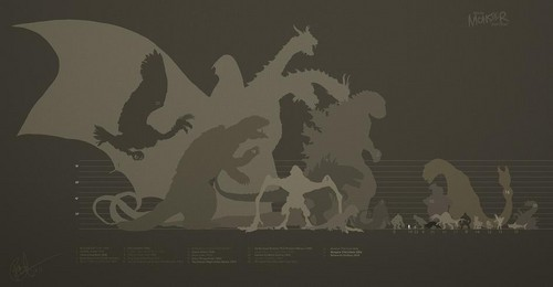 Godzilla Sizes: Comparison Chart - godzilla Photo