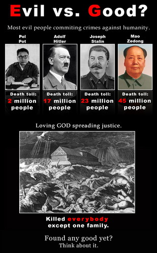 Death toll comparision chart