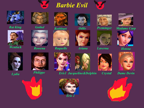 Filem Barbie kertas dinding entitled Barbie evil