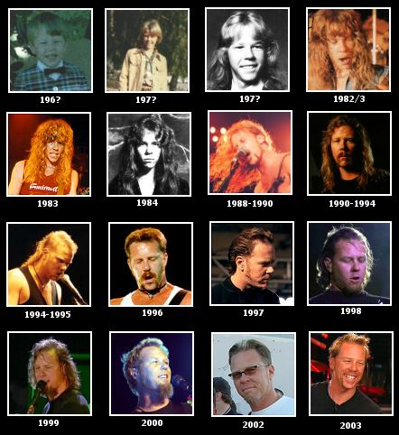 ☆ James Hetfield ☆