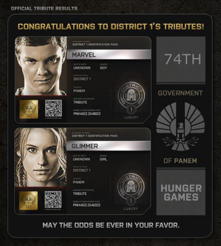 District 1!!!!!!