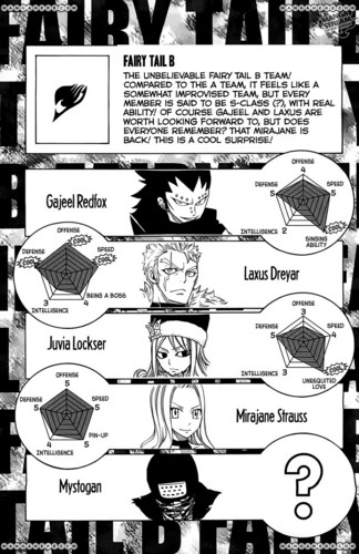 Grand Magic Games Guide- Fairy Tail B