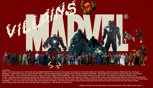 Marvel Villains by Dr. Warez - marvel-comics Fan Art