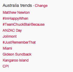 Our Gossip Girl trends for the night!