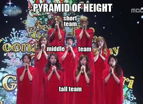 Pyramid of height ^^