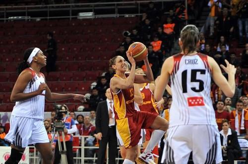 Rivas Ecopolis 75 - 68 Galatasaray Medical Park