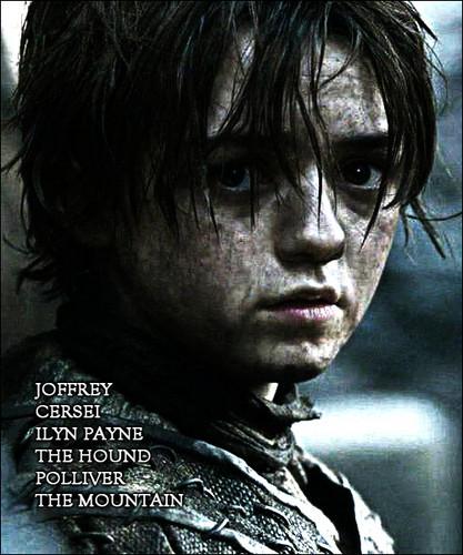 Arya Stark wallpaper titled Arya Stark