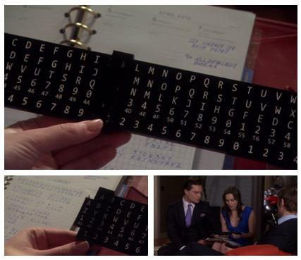 Blair Waldorf wallpaper with a computer keyboard entitled Everyone need a cipher :)