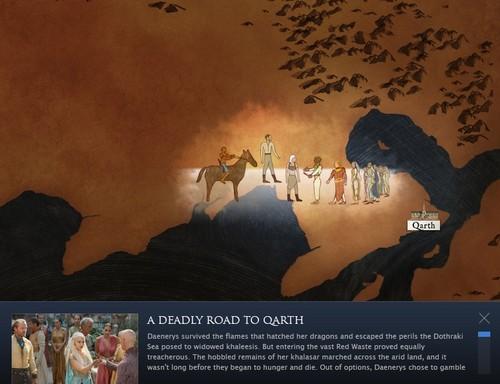 Journey of Daenerys Targaryen