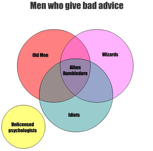 Men who give bad アドバイス
