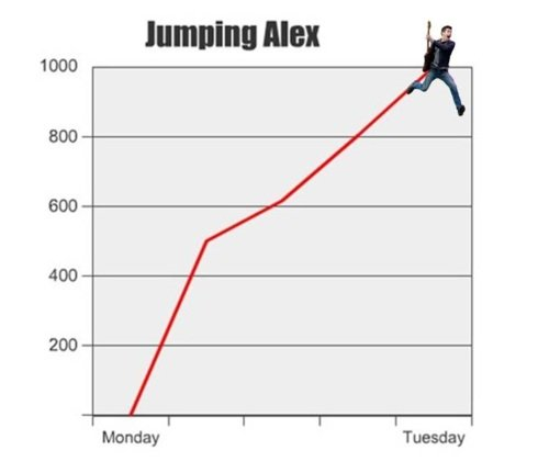More Jumping Alex!