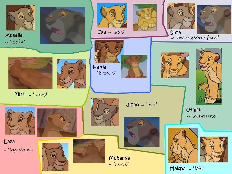 Mufasa's pride