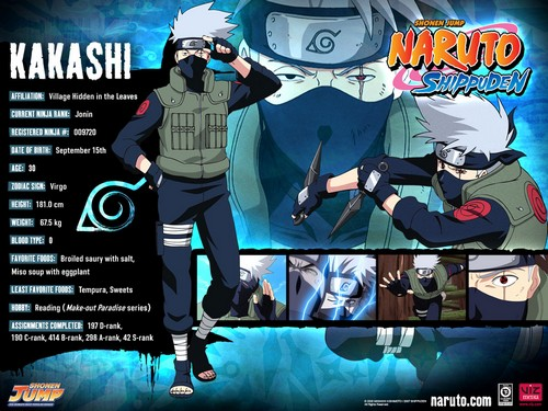 Tsunade360 Hintergrund Containing Anime Titled Naruto Characters Profiles