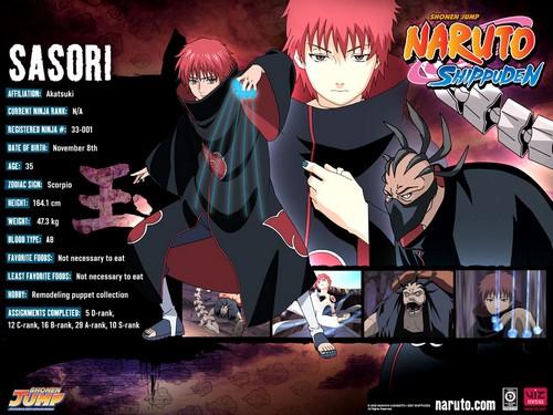 Tsunade360 Images Naruto Characters Profiles Wallpaper And Background Photos