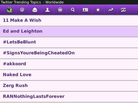 worldwide trends ღ