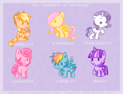 My Little Pony Friendship is Magic wallpaper possibly with anime entitled Chibi Mane 6