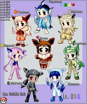 Eevee Evolutions Clan fondo de pantalla with anime called EEVEE KIDS